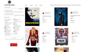 Netflix, GIFs, Keynote =Fun?